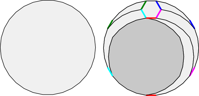 decomposition algorithm imperfect congruence